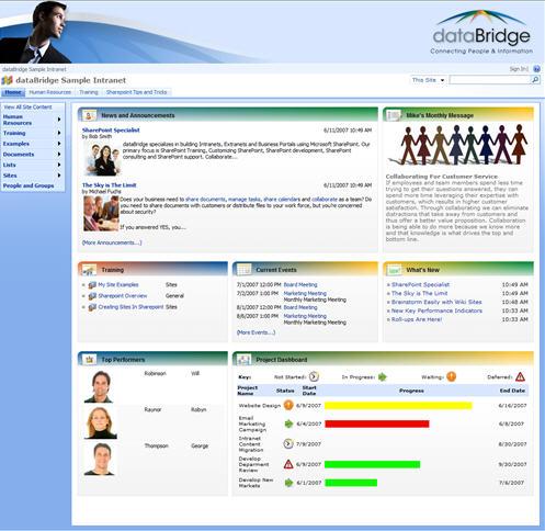 sharepoint_databridge