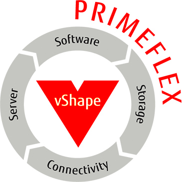 szervervirtualizáció az agilis és reagálókész informatikai környezetben